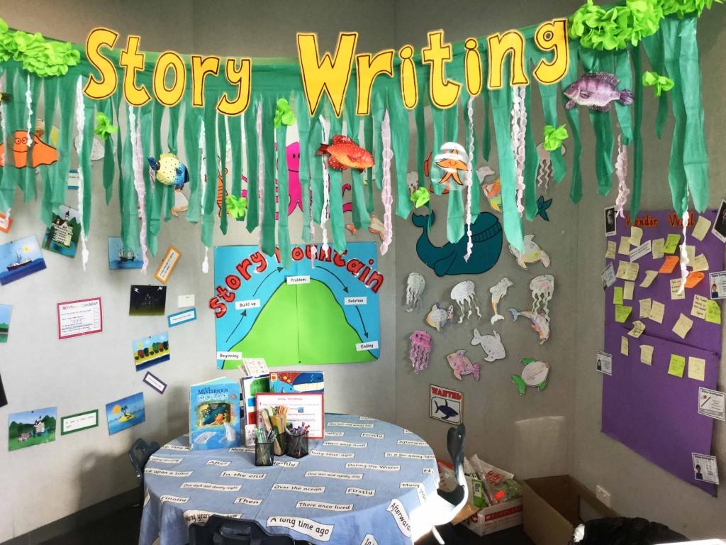 story display
